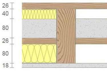 Traditionelle Holzbalkendecken Warmedammung Und Schall
